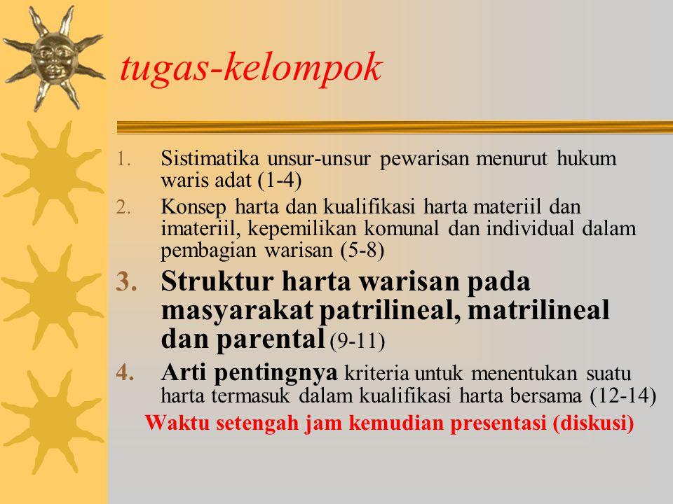 tugas-kelompok 1.Sistimatika unsur-unsur pewarisan menurut hukum waris adat (1-4) 2.