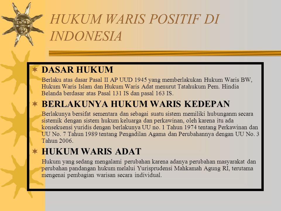 HUKUM WARIS POSITIF DI INDONESIA  DASAR HUKUM Berlaku atas dasar Pasal II AP UUD 1945 yang memberlakukan Hukum Waris BW, Hukum Waris Islam dan Hukum Waris Adat menurut Tatahukum Pem.