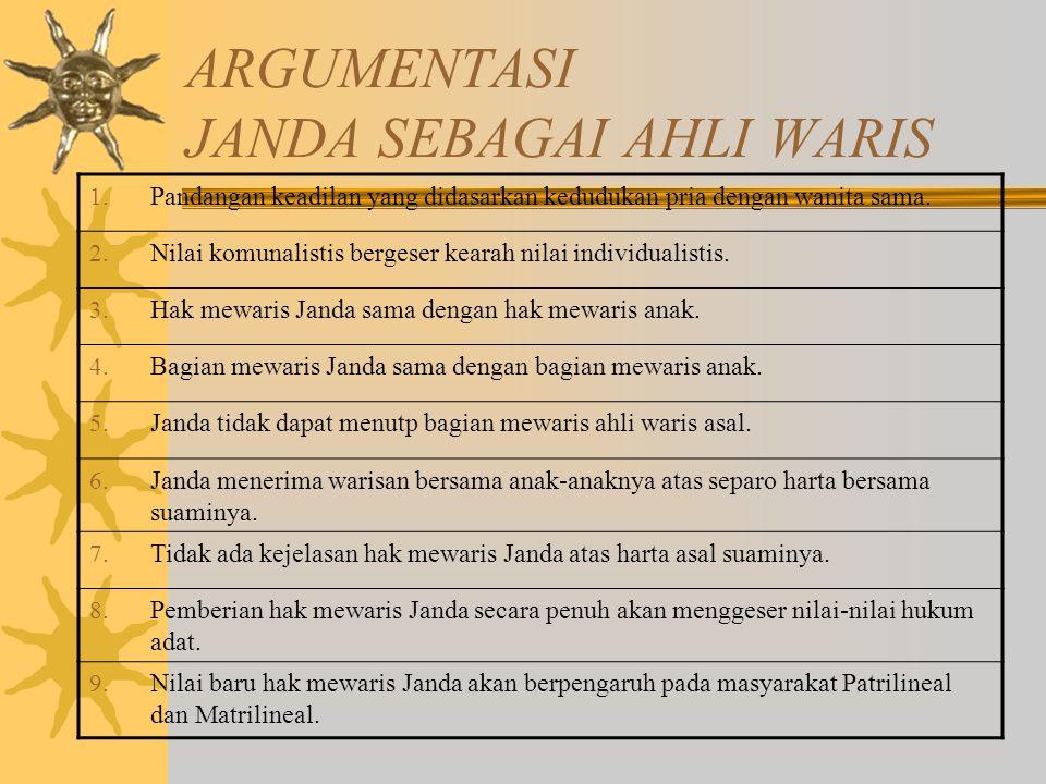ARGUMENTASI JANDA SEBAGAI AHLI WARIS 1.