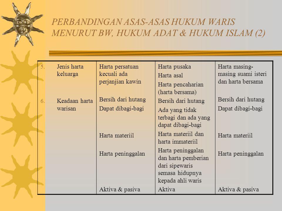 PERBANDINGAN ASAS-ASAS HUKUM WARIS MENURUT BW, HUKUM ADAT & HUKUM ISLAM (2) 5.