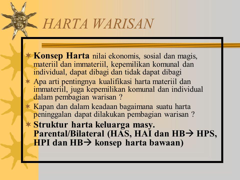 PERBANDINGAN ASAS-ASAS HUKUM WARIS MENURUT BW, HUKUM ADAT & HUKUM ISLAM (1) PRINSIP- PRINSIP KUH PERDATA (BW) HUKUM ADAT HUKUM ISLAM 1.