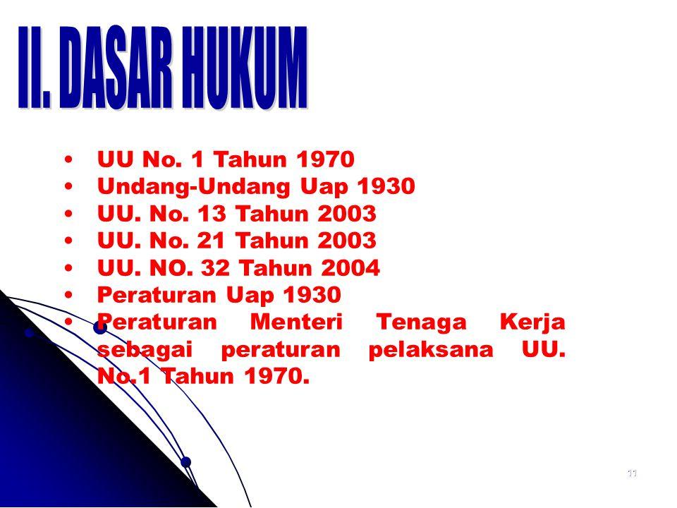 11 UU No. 1 Tahun 1970 Undang-Undang Uap 1930 UU. No. 13 Tahun 2003 UU. No. 21 Tahun 2003 UU. NO. 32 Tahun 2004 Peraturan Uap 1930 Peraturan Menteri T