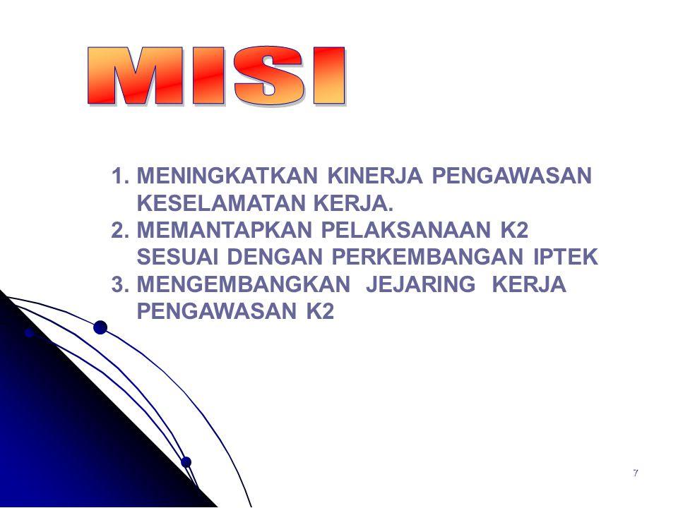 8 1.PEMANTAPAN PERATURAN PERUNDANGAN 2.PEMBINAAN DAN SOSIALISASI K2 3.PEMBERDAYAAN LEMBAGA DAN PERSONIL K3 4.PENINGKATAN KERJASAMA BIDANG KESELAMATAN KERJA 5.PEMBERIAN PENGHARGAAN DAN PENEGAKAN HUKUM