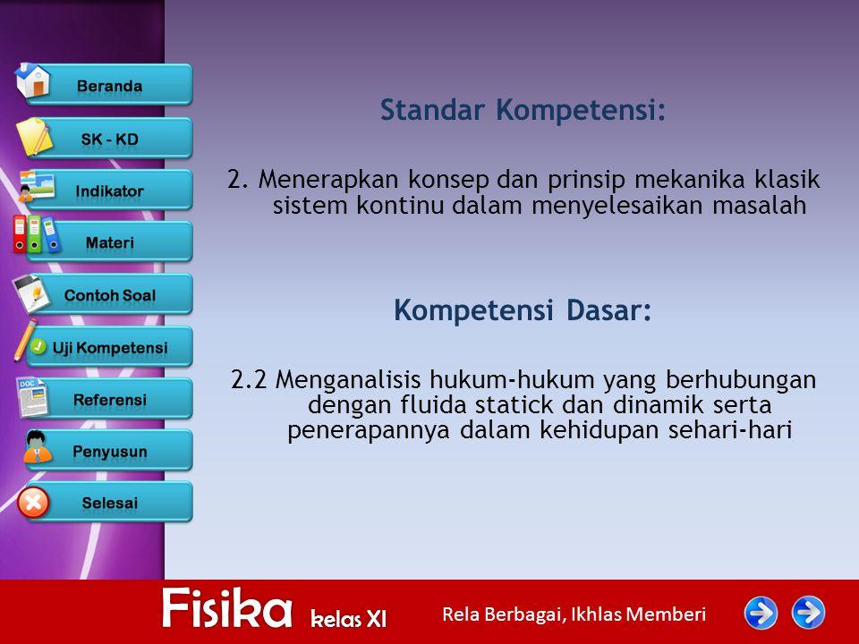 Rela Berbagai, Ikhlas Memberi Fisika kelas XI Standar Kompetensi: 2. Menerapkan konsep dan prinsip mekanika klasik sistem kontinu dalam menyelesaikan