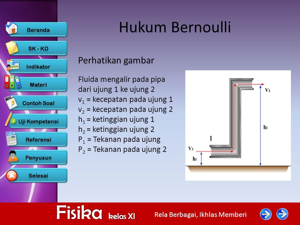 Rela Berbagai, Ikhlas Memberi Fisika kelas XI Hukum Bernoulli Perhatikan gambar Fluida mengalir pada pipa dari ujung 1 ke ujung 2 v 1 = kecepatan pada