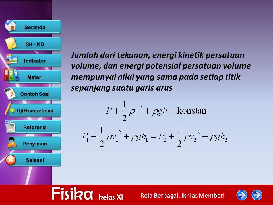 Rela Berbagai, Ikhlas Memberi Fisika kelas XI Jumlah dari tekanan, energi kinetik persatuan volume, dan energi potensial persatuan volume mempunyai ni