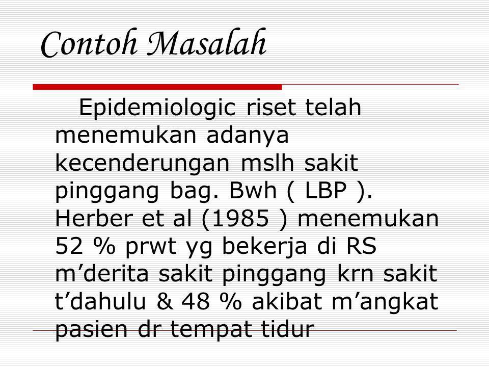 Contoh Masalah Epidemiologic riset telah menemukan adanya kecenderungan mslh sakit pinggang bag. Bwh ( LBP ). Herber et al (1985 ) menemukan 52 % prwt