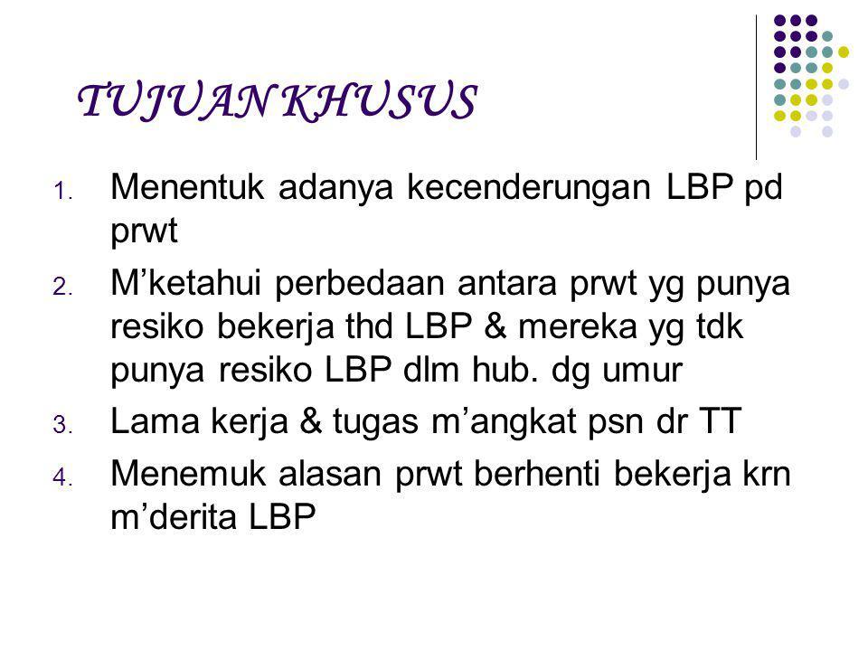 TUJUAN KHUSUS 1.Menentuk adanya kecenderungan LBP pd prwt 2.