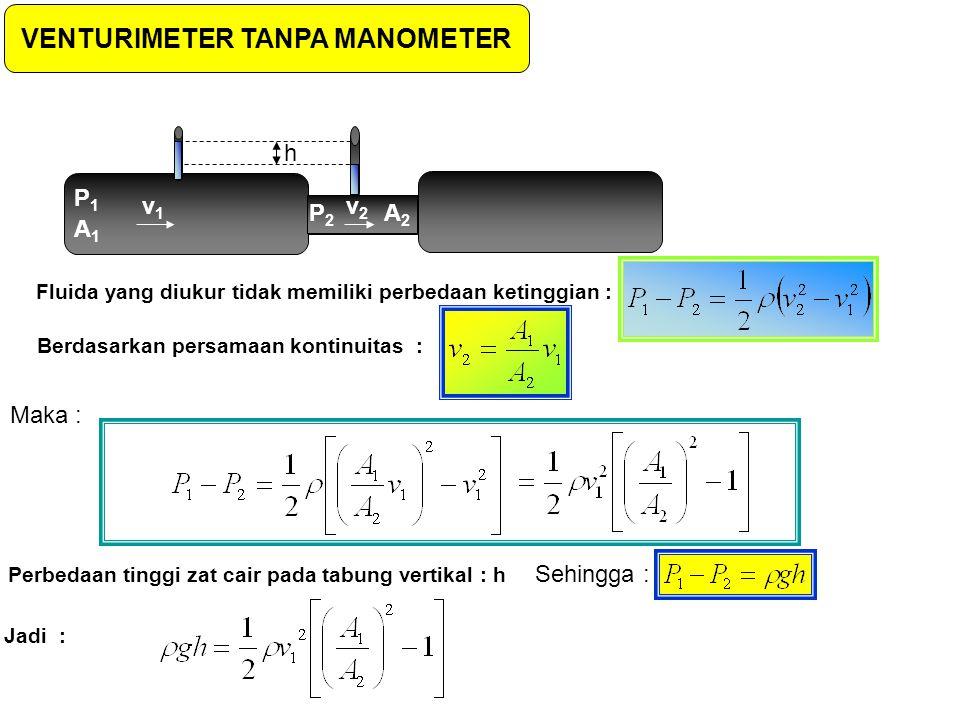 VENTURIMETER TANPA MANOMETER h A1A1 A2A2 v1v1 v2v2 P1P1 P2P2 Fluida yang diukur tidak memiliki perbedaan ketinggian : Berdasarkan persamaan kontinuita