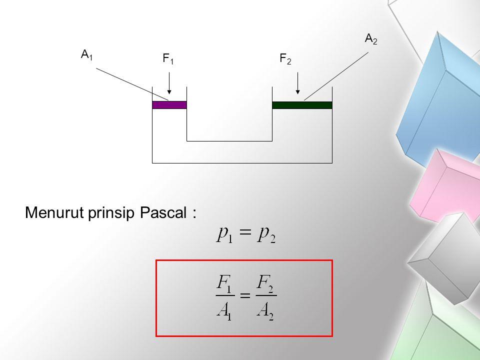 F1F1 F2F2 A1A1 A2A2 Menurut prinsip Pascal :