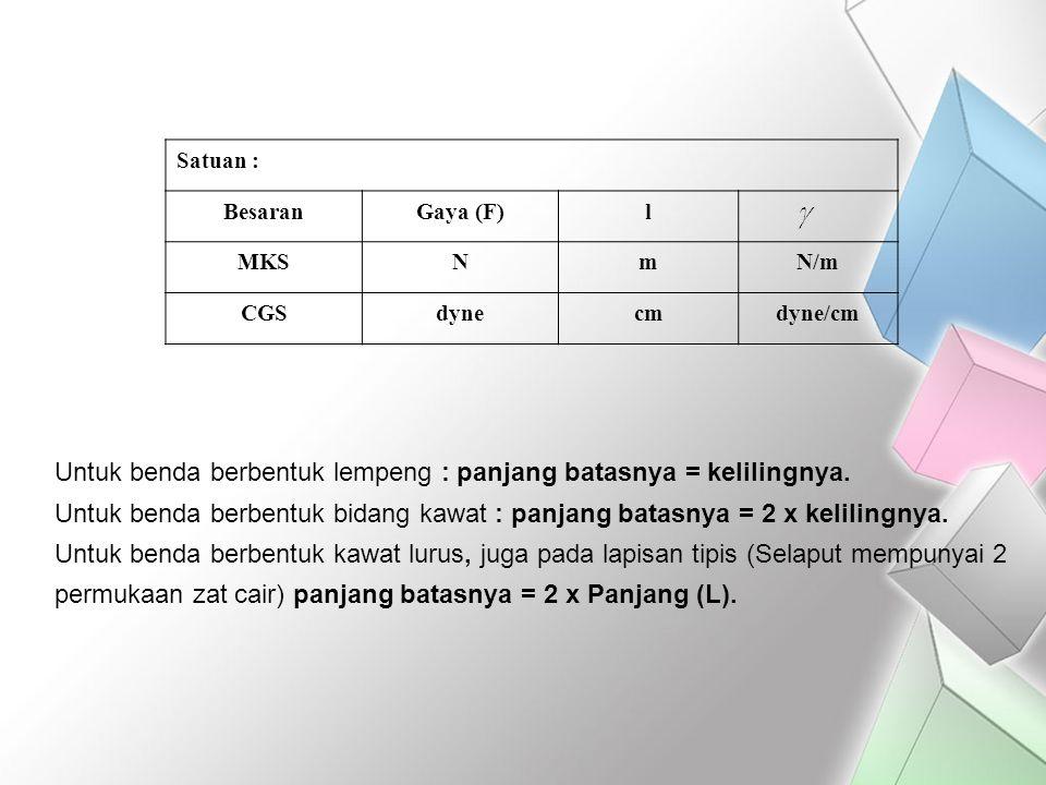 Satuan : BesaranGaya (F)l MKSNmN/m CGSdynecmdyne/cm Untuk benda berbentuk lempeng : panjang batasnya = kelilingnya. Untuk benda berbentuk bidang kawat