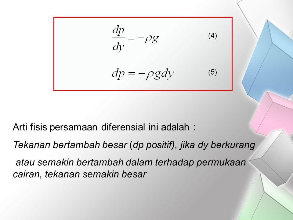 Arti fisis persamaan diferensial ini adalah : Tekanan bertambah besar (dp positif), jika dy berkurang atau semakin bertambah dalam terhadap permukaan