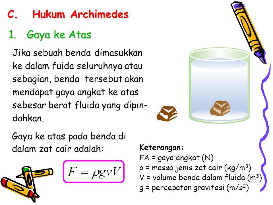 C.Hukum Archimedes 1.Gaya ke Atas Jika sebuah bendadimasukkan ke dalam fuida seluruhnya atau sebagian, benda tersebut akan mendapat gaya angkat ke ata