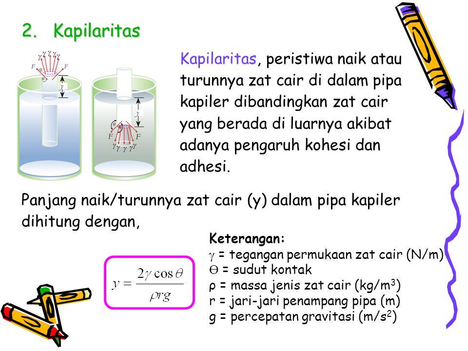 2.Kapilaritas Kapilaritas, peristiwa naik atau turunnya zat cair di dalam pipa kapiler dibandingkan zat cair yang berada di luarnya akibat adanya peng