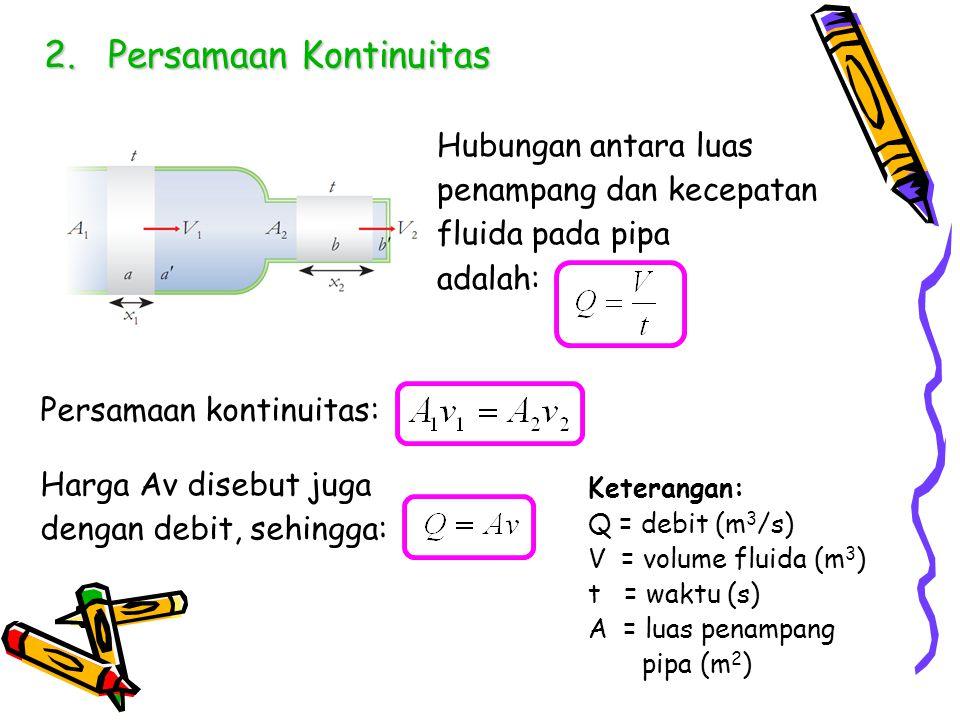 2.Persamaan Kontinuitas Hubungan antara luas penampang dan kecepatan fluida pada pipa adalah: Keterangan: Q = debit (m 3 /s) V = volume fluida (m 3 )