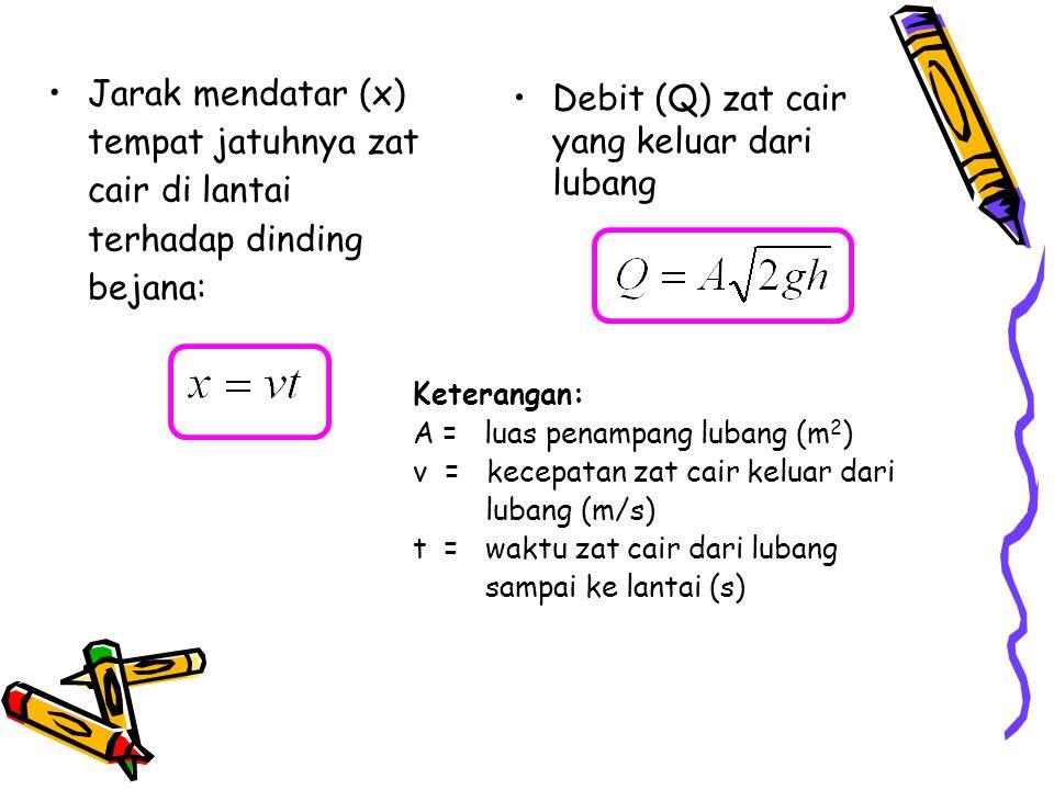 Jarak mendatar (x) tempat jatuhnya zat cair di lantai terhadap dinding bejana: Debit (Q) zat cair yang keluar dari lubang Keterangan: A = luas penampa