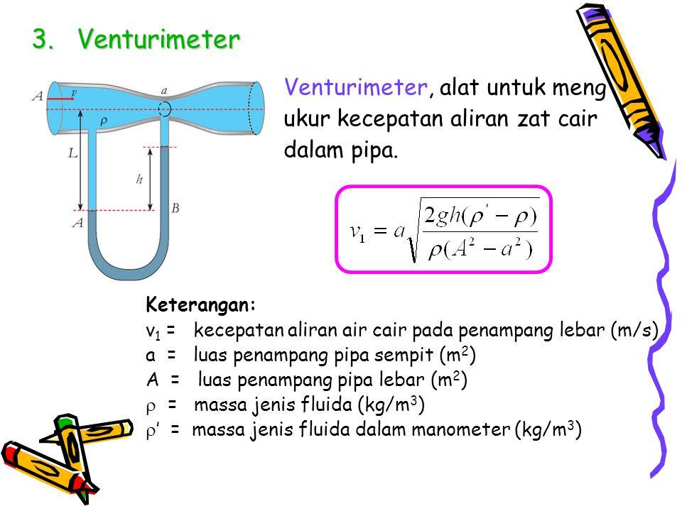 3.Venturimeter Venturimeter, alat untuk meng ukur kecepatan aliran zat cair dalam pipa. Keterangan: v 1 = kecepatan aliran air cair pada penampang leb
