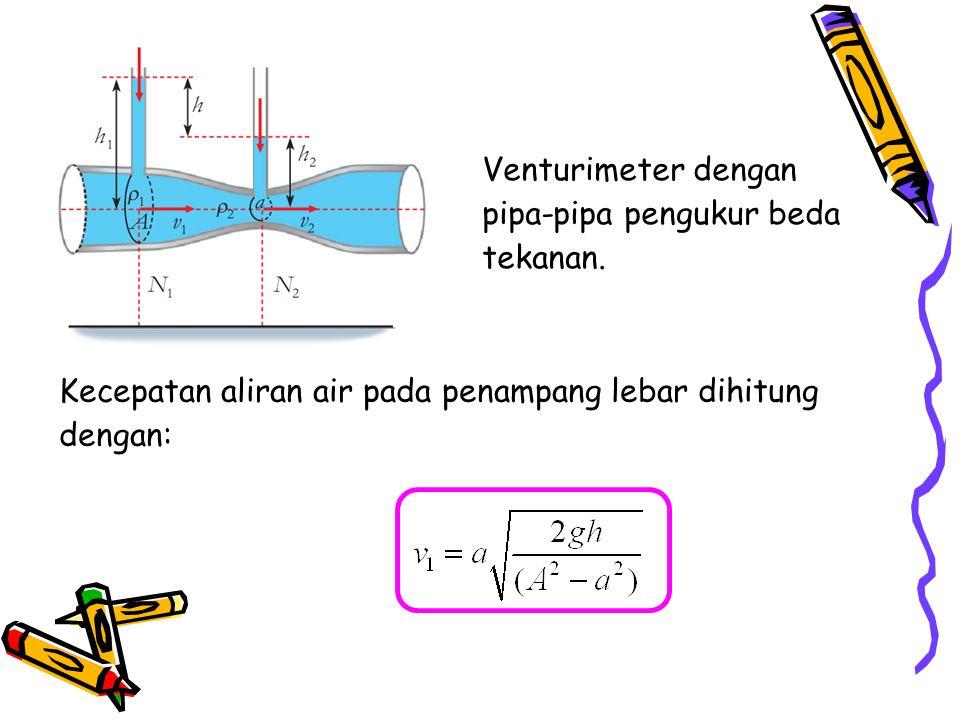 Venturimeter dengan pipa-pipa pengukur beda tekanan. Kecepatan aliran air pada penampang lebar dihitung dengan: