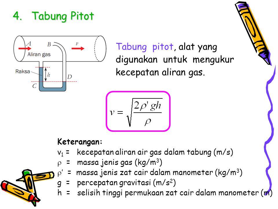4.Tabung Pitot Tabung pitot, alat yang digunakan untuk mengukur kecepatan aliran gas. Keterangan: v 1 = kecepatan aliran air gas dalam tabung (m/s) 