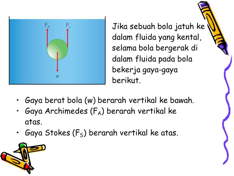 Jika sebuah bola jatuh ke dalam fluida yang kental, selama bola bergerak di dalam fluida pada bola bekerja gaya-gaya berikut. Gaya berat bola (w) bera