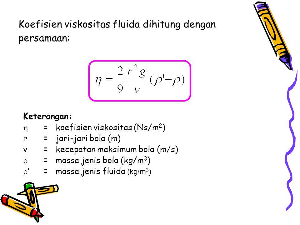 Koefisien viskositas fluida dihitung dengan persamaan: Keterangan:  = koefisien viskositas (Ns/m 2 ) r = jari-jari bola (m) v= kecepatan maksimum bol