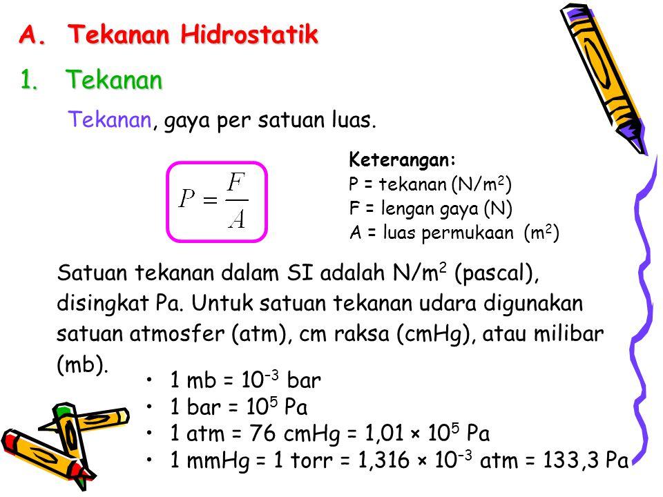 A.Tekanan Hidrostatik 1.Tekanan Tekanan, gaya per satuan luas. Keterangan: P = tekanan (N/m 2 ) F = lengan gaya (N) A = luas permukaan (m 2 ) Satuan t