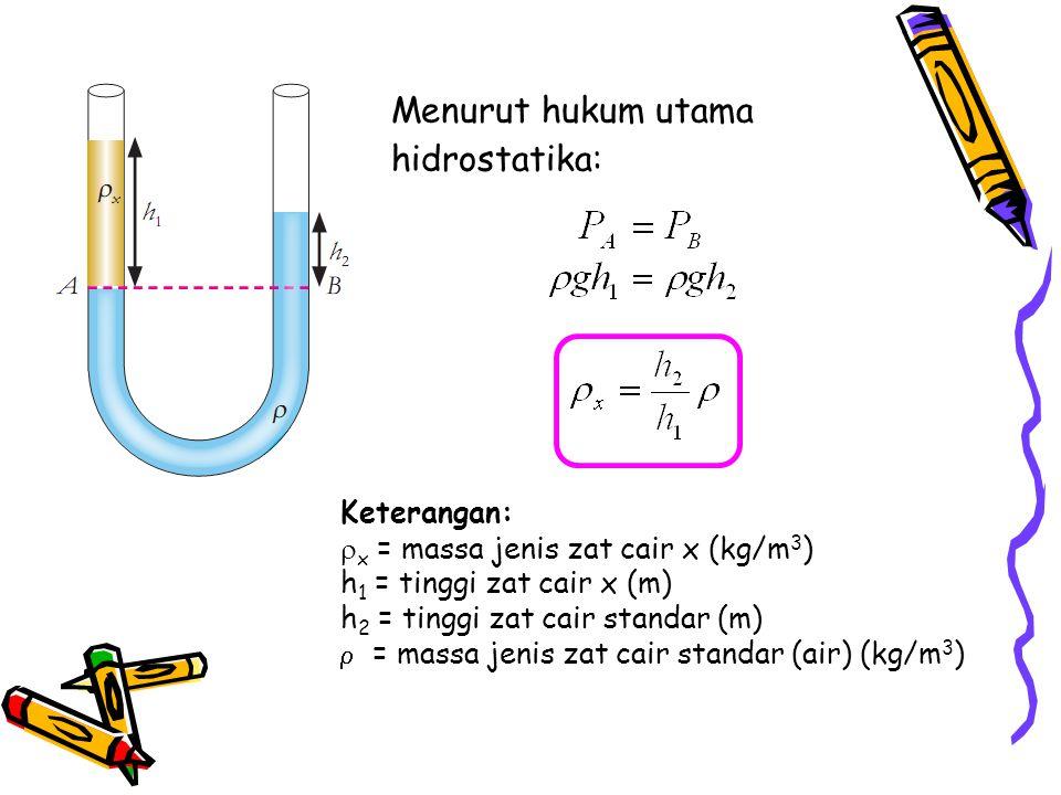 Menurut hukum utama hidrostatika: Keterangan:  x = massa jenis zat cair x (kg/m 3 ) h 1 = tinggi zat cair x (m) h 2 = tinggi zat cair standar (m)  =