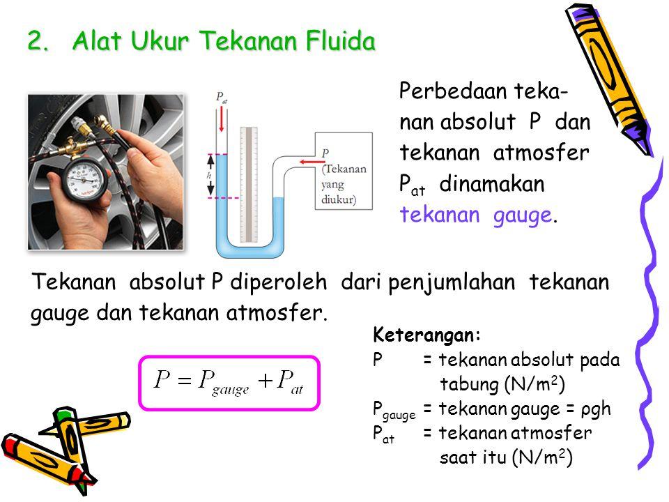 2.Alat Ukur Tekanan Fluida Perbedaan teka- nan absolut P dan tekanan atmosfer P at dinamakan tekanan gauge. Tekanan absolut P diperoleh dari penjumlah