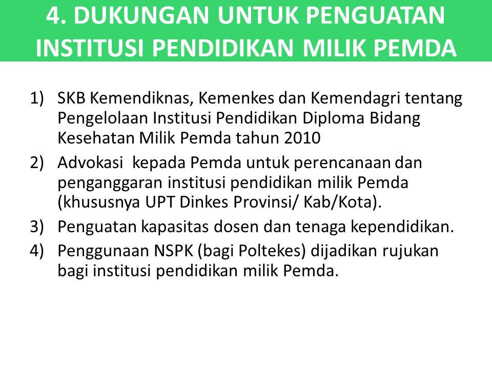 4. DUKUNGAN UNTUK PENGUATAN INSTITUSI PENDIDIKAN MILIK PEMDA 1)SKB Kemendiknas, Kemenkes dan Kemendagri tentang Pengelolaan Institusi Pendidikan Diplo