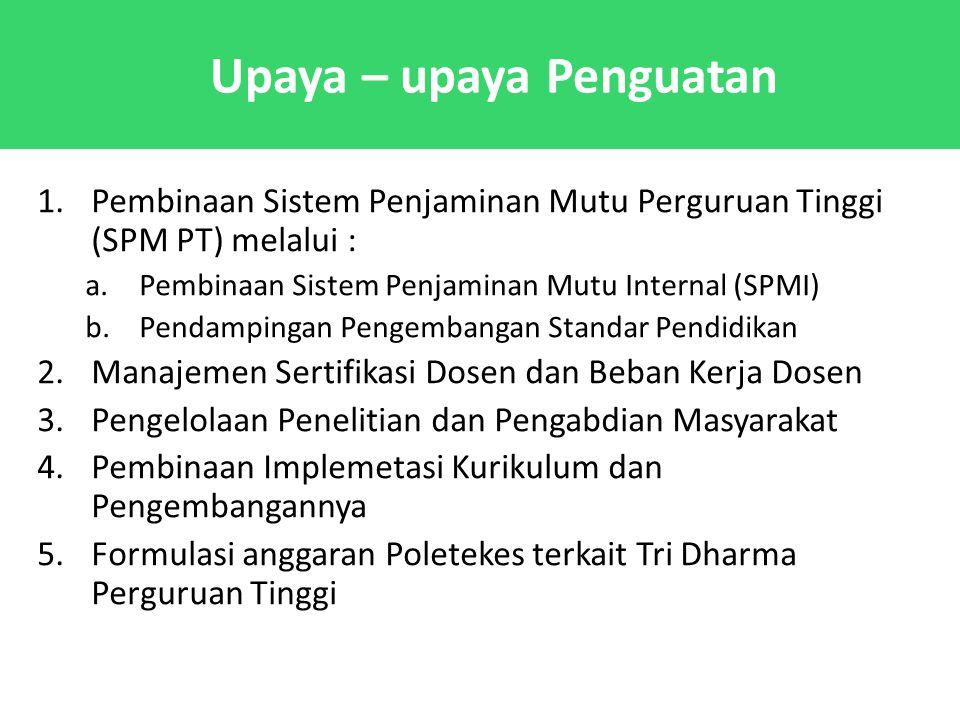 Upaya – upaya Penguatan 1.Pembinaan Sistem Penjaminan Mutu Perguruan Tinggi (SPM PT) melalui : a.Pembinaan Sistem Penjaminan Mutu Internal (SPMI) b.Pe