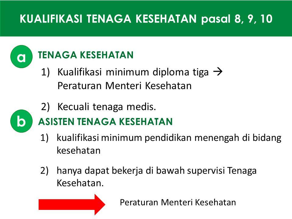 1)kualifikasi minimum pendidikan menengah di bidang kesehatan 2)hanya dapat bekerja di bawah supervisi Tenaga Kesehatan. 1)Kualifikasi minimum diploma