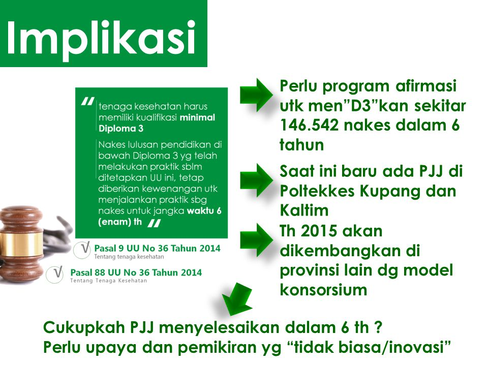 Implikasi Perlu program afirmasi utk men D3 kan sekitar 146.542 nakes dalam 6 tahun Saat ini baru ada PJJ di Poltekkes Kupang dan Kaltim Th 2015 akan dikembangkan di provinsi lain dg model konsorsium Cukupkah PJJ menyelesaikan dalam 6 th .