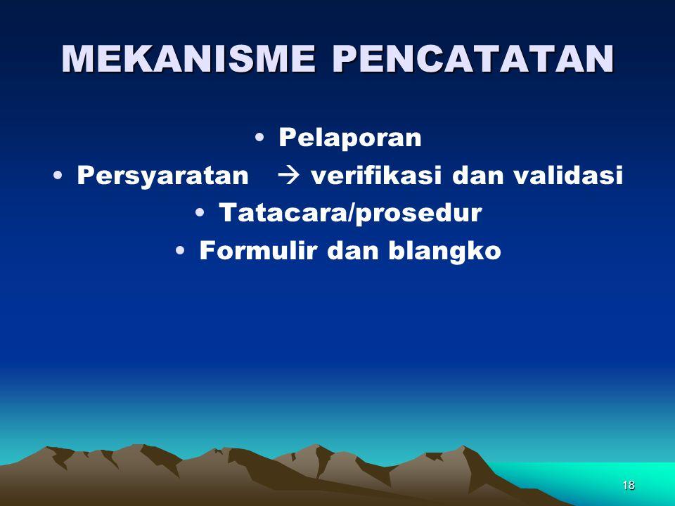17 DASAR PEROLEHAN KEWARGANEGARAAN RI 1. Kelahiran (Psl 1 Sub f, g & h UU 62/1958) 2. Pengangkatan (Psl 2 UU 62/1958) 3. Permohonan (Psl 3 UU 62/1958)