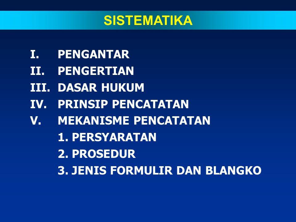 SISTEMATIKA I.PENGANTAR II.PENGERTIAN III.DASAR HUKUM IV.PRINSIP PENCATATAN V.MEKANISME PENCATATAN 1.