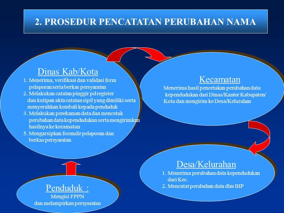 1. Persyaratan:  Kutipan akta kelahiran anak  Kutipan Akta-akta Capil (yang dipunyai)  KK dan KTP orang tua kandung  Bagi orang asing membawa doku