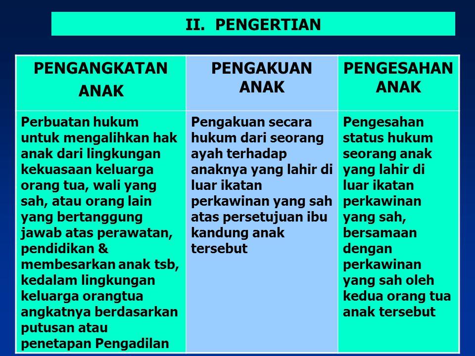 54 JENIS FORMULIR PENCATATAN PERUBAHAN KEWARGANEGARAAN F-2.24 Formulir Pelaporan Perubahan Kewarganegaraan dari WNI Menjadi WNA di Indonesia.