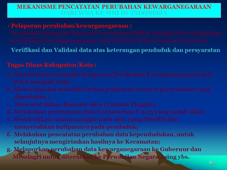 47 PERSYARATAN PENCATATAN PERUBAHAN KEWARGANEGARAAN DARI WNA MENJADI WNI DI INDONESIA a.Keputusan Presiden tentang Perubahan Status Kewarganegaraan yb