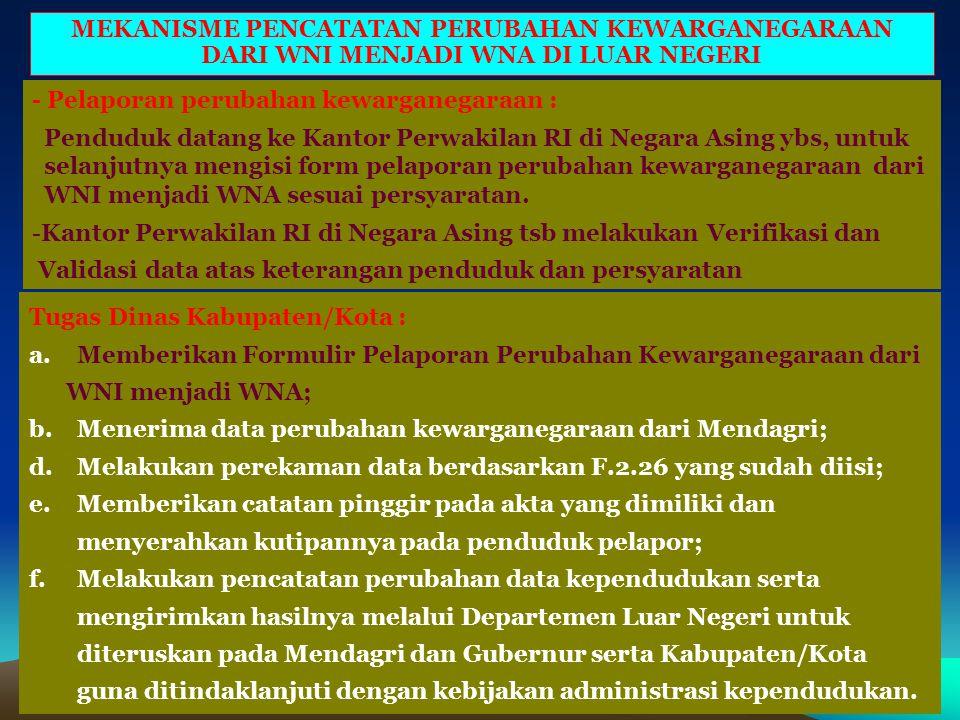 49 PERSYARATAN PENCATATAN PERUBAHAN KEWARGANEGARAAN DARI WNI MENJADI WNA DI LUAR NEGERI a. Keputusan/Penetapan dari Pejabat/Instansi Negara Asing meng