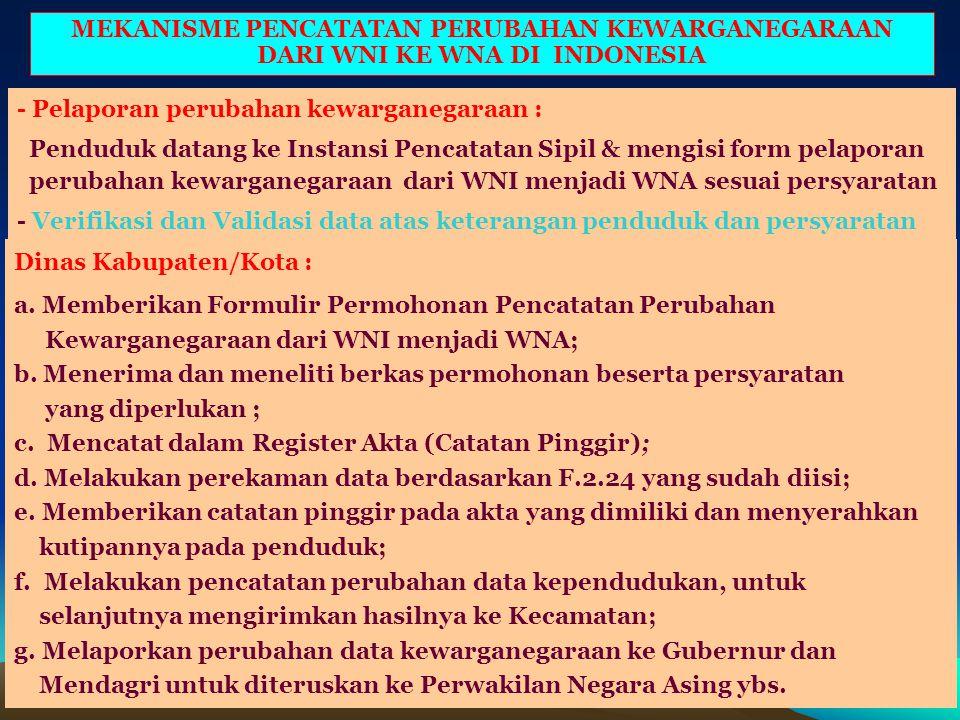 51 PERSYARATAN PENCATATAN PERUBAHAN KEWARGANEGARAAN DARI WNI MENJADI WNA DI INDONESIA a.Surat Catatan dari Pengadilan Negeri bahwa penduduk ybs telah