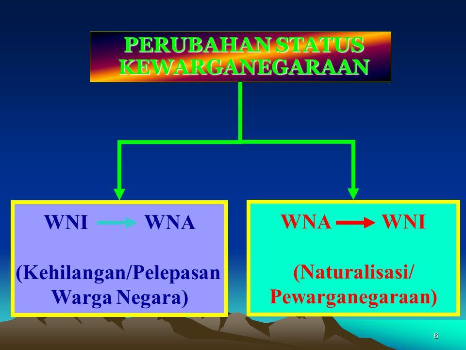 6 PERUBAHAN STATUS KEWARGANEGARAAN WNI WNA (Kehilangan/Pelepasan Warga Negara) WNA WNI (Naturalisasi/ Pewarganegaraan)