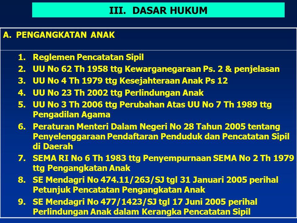 A.PENGANGKATAN ANAK 1.Reglemen Pencatatan Sipil 2.UU No 62 Th 1958 ttg Kewarganegaraan Ps.
