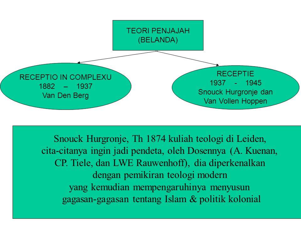 Cara memandang al-Kitab & kitab wahyu lainnya spt AQ hanyalah sbgai piagam keagamaan insani.