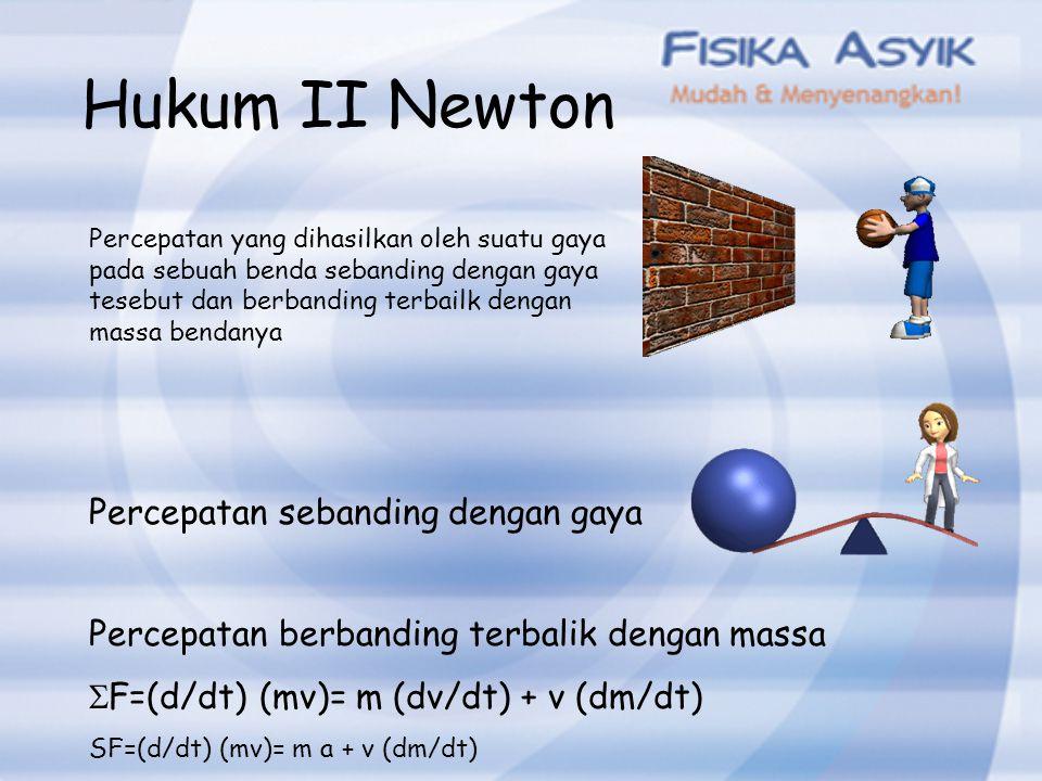 Hukum II Newton Percepatan yang dihasilkan oleh suatu gaya pada sebuah benda sebanding dengan gaya tesebut dan berbanding terbailk dengan massa bendan