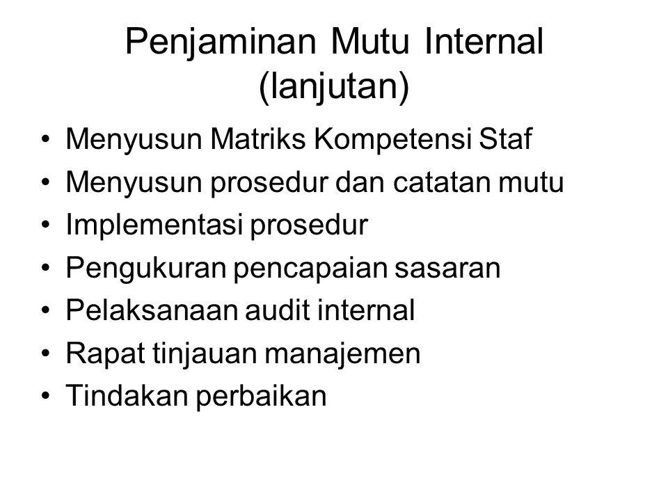 Penjaminan Mutu Internal (lanjutan) Menyusun Matriks Kompetensi Staf Menyusun prosedur dan catatan mutu Implementasi prosedur Pengukuran pencapaian sasaran Pelaksanaan audit internal Rapat tinjauan manajemen Tindakan perbaikan