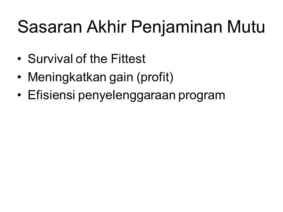 Sasaran Akhir Penjaminan Mutu Survival of the Fittest Meningkatkan gain (profit) Efisiensi penyelenggaraan program
