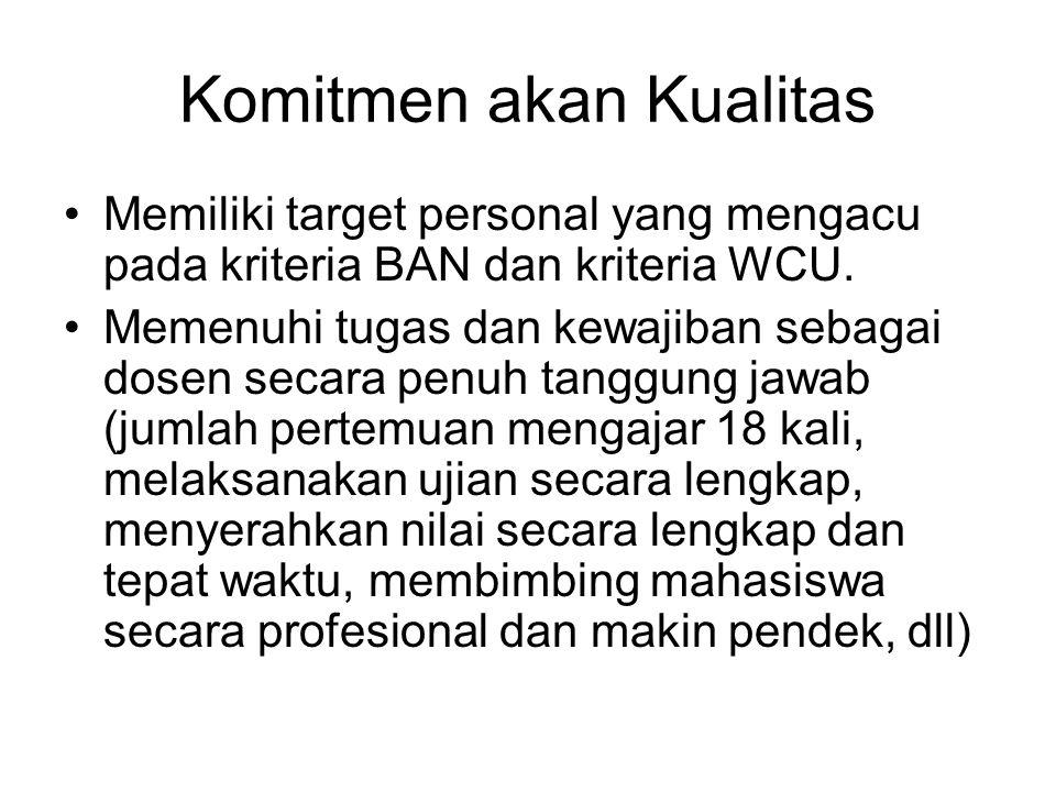 Komitmen akan Kualitas Memiliki target personal yang mengacu pada kriteria BAN dan kriteria WCU. Memenuhi tugas dan kewajiban sebagai dosen secara pen