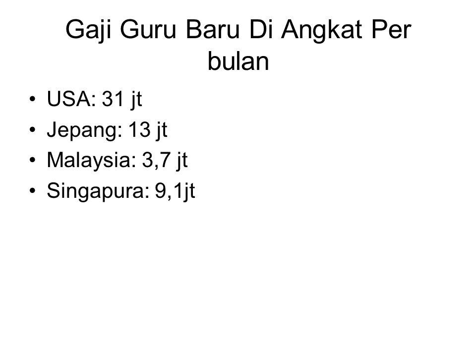 Gaji Guru Baru Di Angkat Per bulan USA: 31 jt Jepang: 13 jt Malaysia: 3,7 jt Singapura: 9,1jt