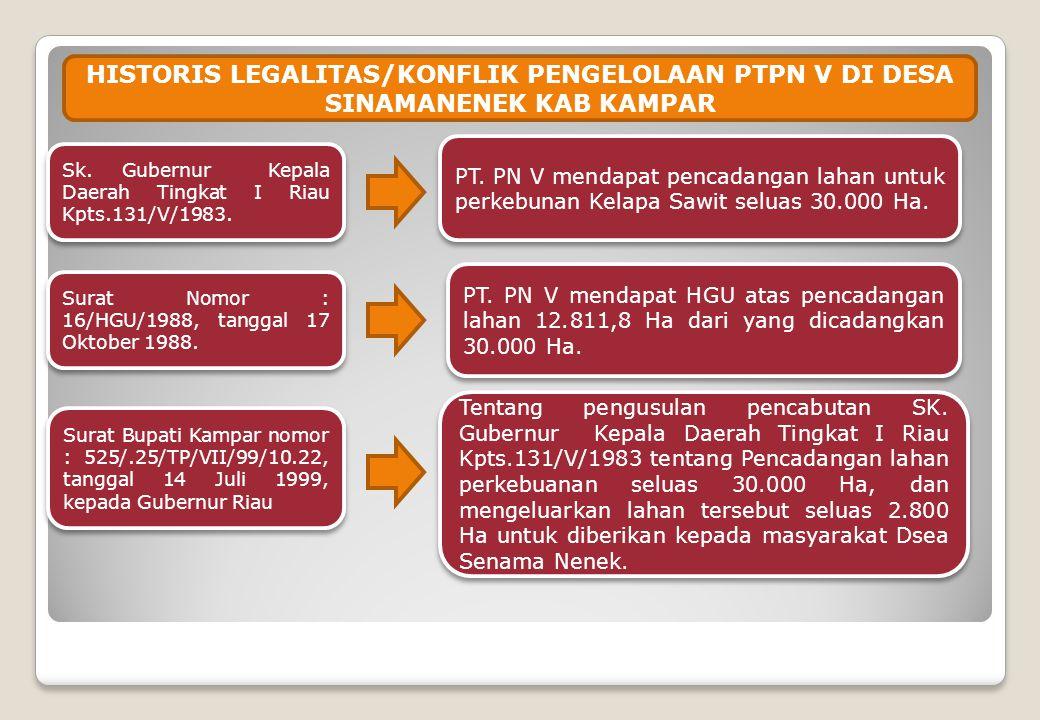 Sk. Gubernur Kepala Daerah Tingkat I Riau Kpts.131/V/1983. PT. PN V mendapat pencadangan lahan untuk perkebunan Kelapa Sawit seluas 30.000 Ha. Surat N