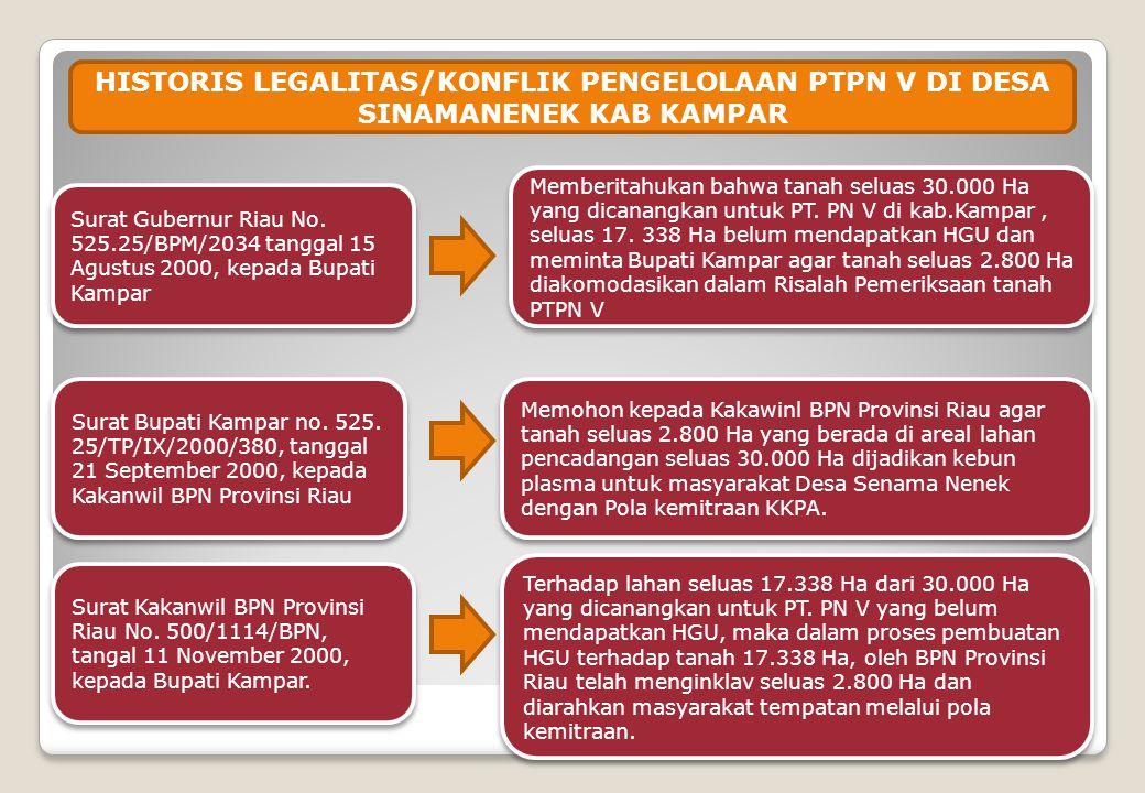 HISTORIS LEGALITAS/KONFLIK PENGELOLAAN PTPN V DI DESA SINAMANENEK KAB KAMPAR Surat Gubernur Riau No. 525.25/BPM/2034 tanggal 15 Agustus 2000, kepada B