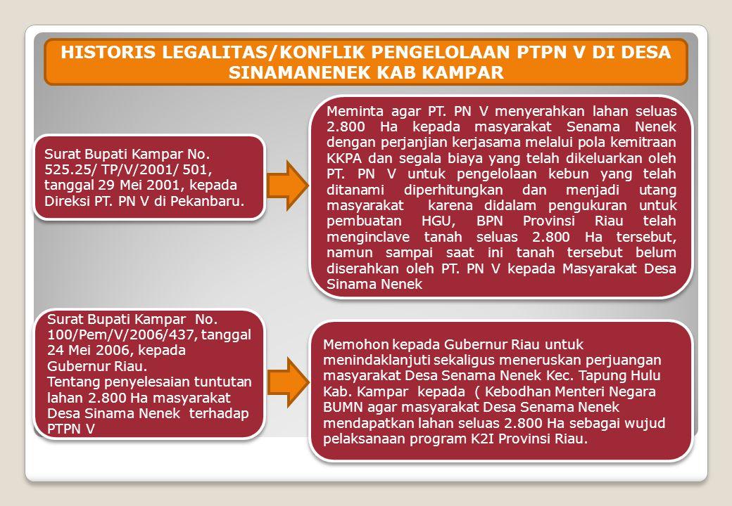 Surat Bupati Kampar No. 525.25/ TP/V/2001/ 501, tanggal 29 Mei 2001, kepada Direksi PT. PN V di Pekanbaru. HISTORIS LEGALITAS/KONFLIK PENGELOLAAN PTPN